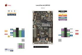 fatsd example for msp432 launchpad isn u0027t working ti rtos forum