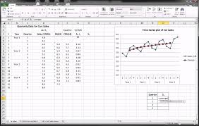 Demand Forecasting Excel Template Excel Series Forecasting Part 2 Of 3