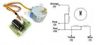 stepper motor wiring tutorial