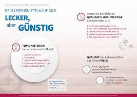 K He U Form G Stig Pressemitteilung Archives Deutsche Gesellschaft Für Qualität