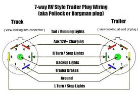 wiring diagram for 7 pin trailer brakes u2013 readingrat net