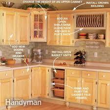 simple kitchen corner cabinet hinges greenvirals style