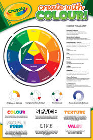 62 best colour theory images on pinterest theory color theory