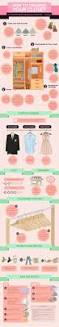 Ultimate Guide To Cleaning Kitchen by The Ultimate Guide To Organizing Your Closet