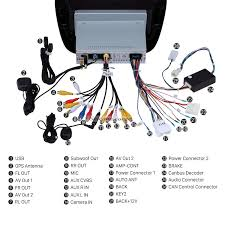 inch quad core android 6 0 2014 2015 renault captur duster