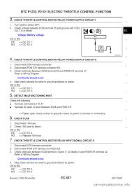 100 nissan 350z wiring diagram pdf 350z u2013 dynosty 350zr