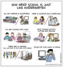 Best of PHD Comics    Kindergarten vs  Grad School Pinterest