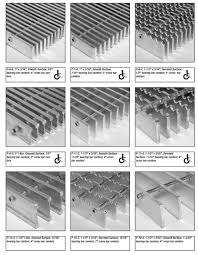 Ad Home Design Show Promotion Code by Aluminum Grating Architectural Grating Barnettbates Corporation