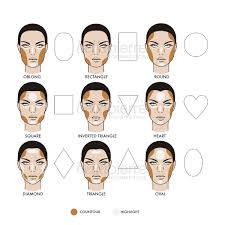 contouring and highlighting kit