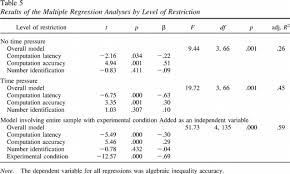 apa format for charts and tables sle regression table apa format google search science pinterest