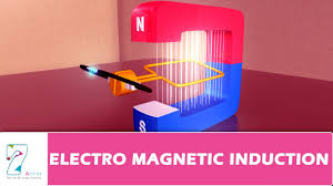 electromagnetic induction in 3d youtube