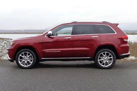 used jeep grand cherokee review 2011 2016