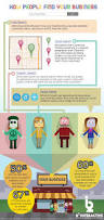 Omaha Zip Code Map 145 Best 45th 2ndpj G Railro Images On Pinterest Infographics
