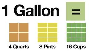 32 cups to gallons how many cups in a gallon how many are there