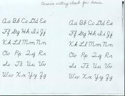 cursive letters template laptuoso cursive letters template