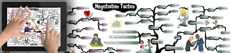 Seeking Text Negotiator The Complete Guide On How To Become A Better Negotiator