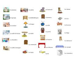vocabulaire de la chambre communication fr vocabulaire français