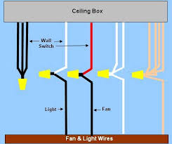 Wiring For Ceiling Fan With Light Ceiling Light Wire Diagram Wiring Radar