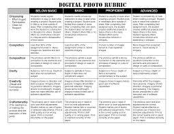 digital photography syllabus