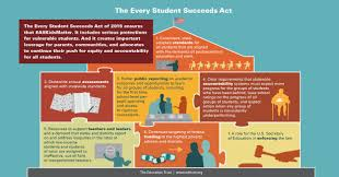 the every student succeeds act the education trust