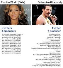 Bohemian Rhapsody Memes - beyonce versus mercury a poorly chosen deathmatch meme