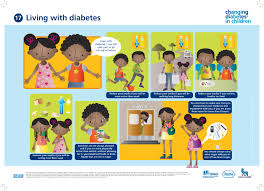 changing diabetes in children dialogue poster 19 a pdf