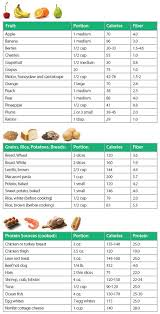 best 25 calorie chart ideas on pinterest calorie counting food
