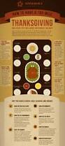 thanksgiving during the civil war 20 best thanksgiving infographics images on pinterest