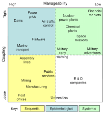 bureau ude g technique analysis models and methods pdf available