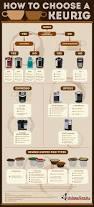 best keurig coffee maker reviews u0026 comparison kitchensanity