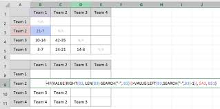 Football Squares Template Excel How To Program An Excel Worksheet To Pull Up The Winners Of A