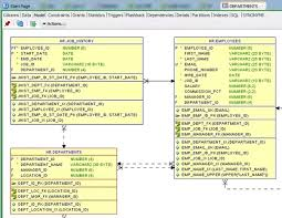 find all foreign keys referencing a table sql server is a foreign key referencing a parent table always part of the