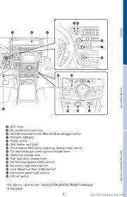 toyota prius warning lights guide 100 ideas toyota prius warning lights guide on funcoloringxmas download