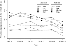 measurable effects of local alcohol licensing policies on