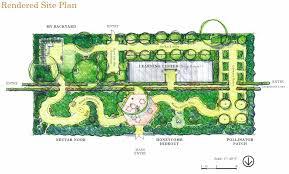 backyard plan great backyard planning ideas livetomanage com