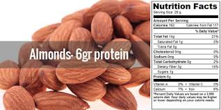 30 cheap high protein food sources