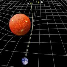 Rhode Island how fast does the earth travel around the sun images Physicists of the caribbean q a jpg