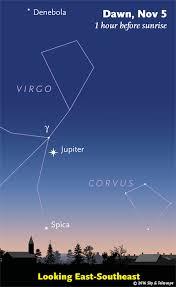 Bright Light In Western Sky This Week U0027s Sky At A Glance November 4 U2013 12 Sky U0026 Telescope