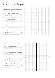 simple substitution worksheet ks3 lower ability by tristanjones