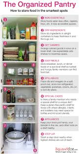 How To Organize The Kitchen - how to organize the perfect pantry squawkfox