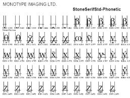 s phonetic