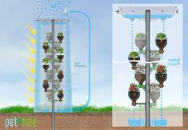 pet tree vertical eco planting system for farming with limited
