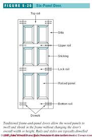Standard Height Of Interior Door Found This Standard Size Interior Door Gloanna Win