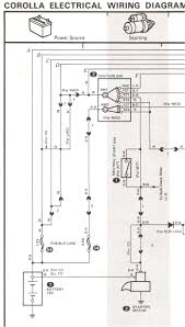 toyota corolla ke70 wiring diagram with simple pics 72423
