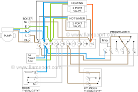underfloor heating wiring diagram combi boiler gooddy org