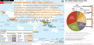 Africa Religion Map by Indian Hindu Roots Religion Is The Oldest U0026 Largest Religion Of