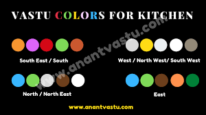 which color is best for kitchen according to vastu vastu colors for kitchen the ultimate tips to choose kitchen