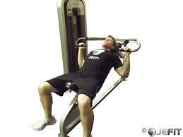 Chest Workouts Without Bench Machine Incline Chest Press Exercise Database Jefit Best