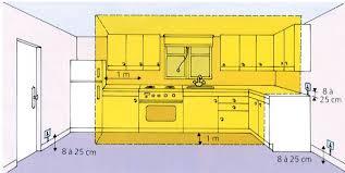 norme hauteur plan de travail cuisine merveilleux norme hauteur meuble haut cuisine 4