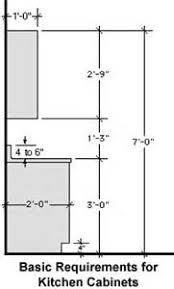 Cool  Kitchen Cabinet Widths Decorating Design Of Standard - Kitchen cabinet height